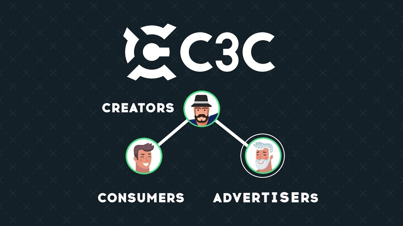 C3C: The Solution For Today's Publishing Industry